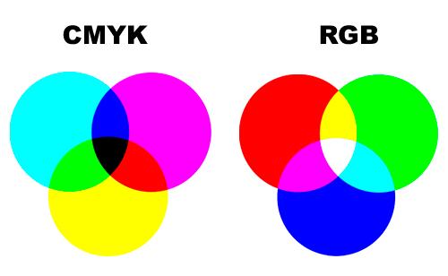 Цветовые схемы в полиграфии