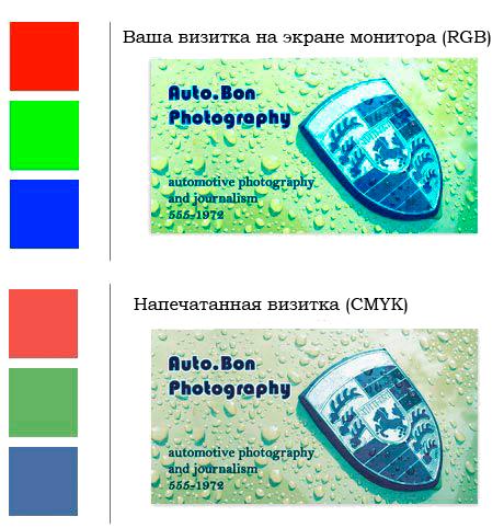 цветовой схемы CMYK,